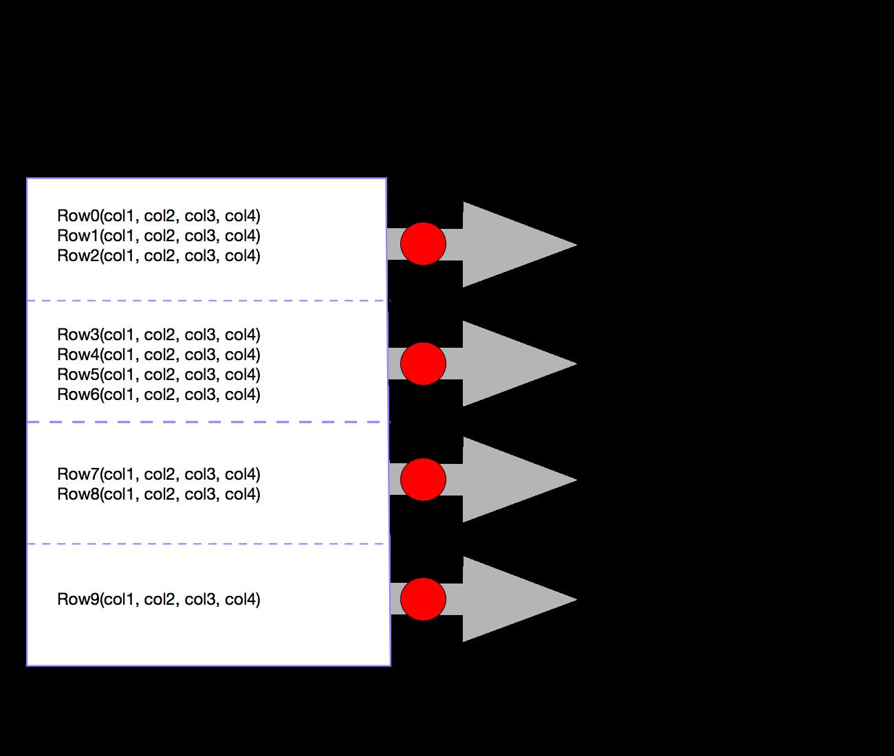 cs105_lab1a_spark_tutorial - Databricks